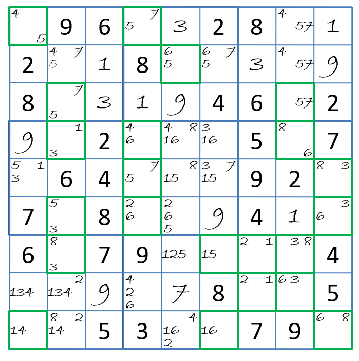 Sysudoku Order of Battle | Systematic Sudoku