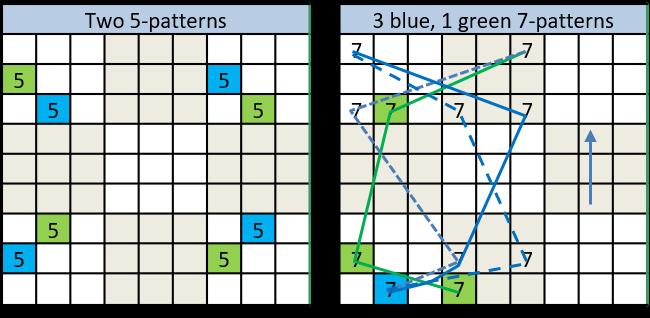 The Shameless Sashimi | Systematic Sudoku