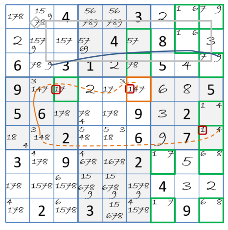 Reviewing James Forest's Classic Sudoku | Systematic Sudoku
