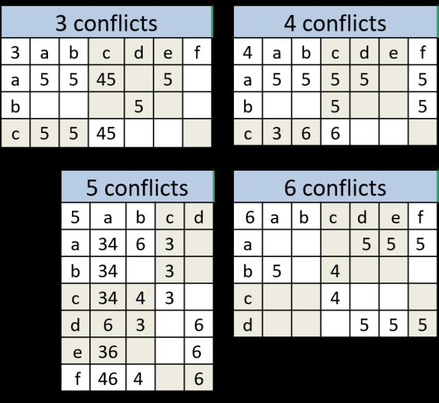 Sysudoku Basic | Systematic Sudoku