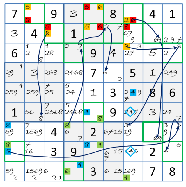 KD Insane 4×5 Caps the Review | Systematic Sudoku