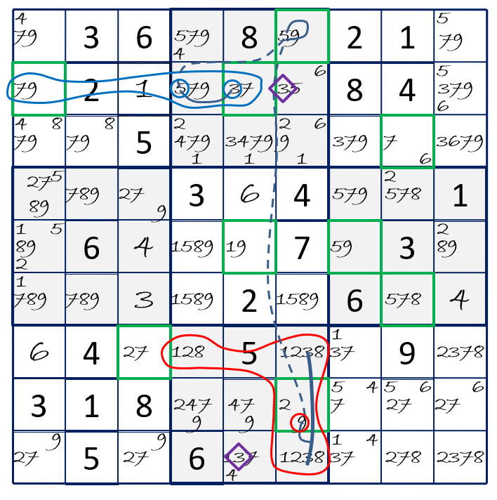 A Bv Scan of Week 48 | Systematic Sudoku