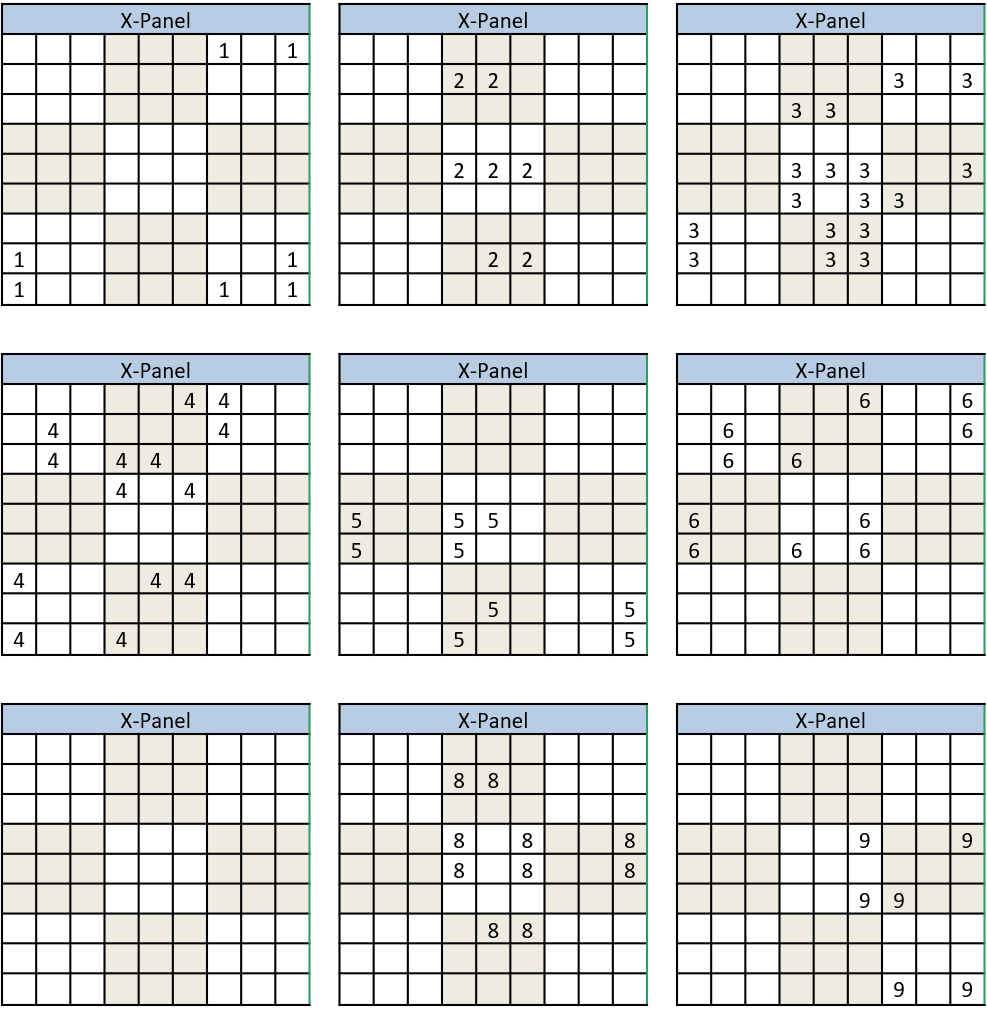 Coloring | Systematic Sudoku